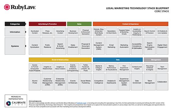 stack, legal, tech, blueprint, 2021